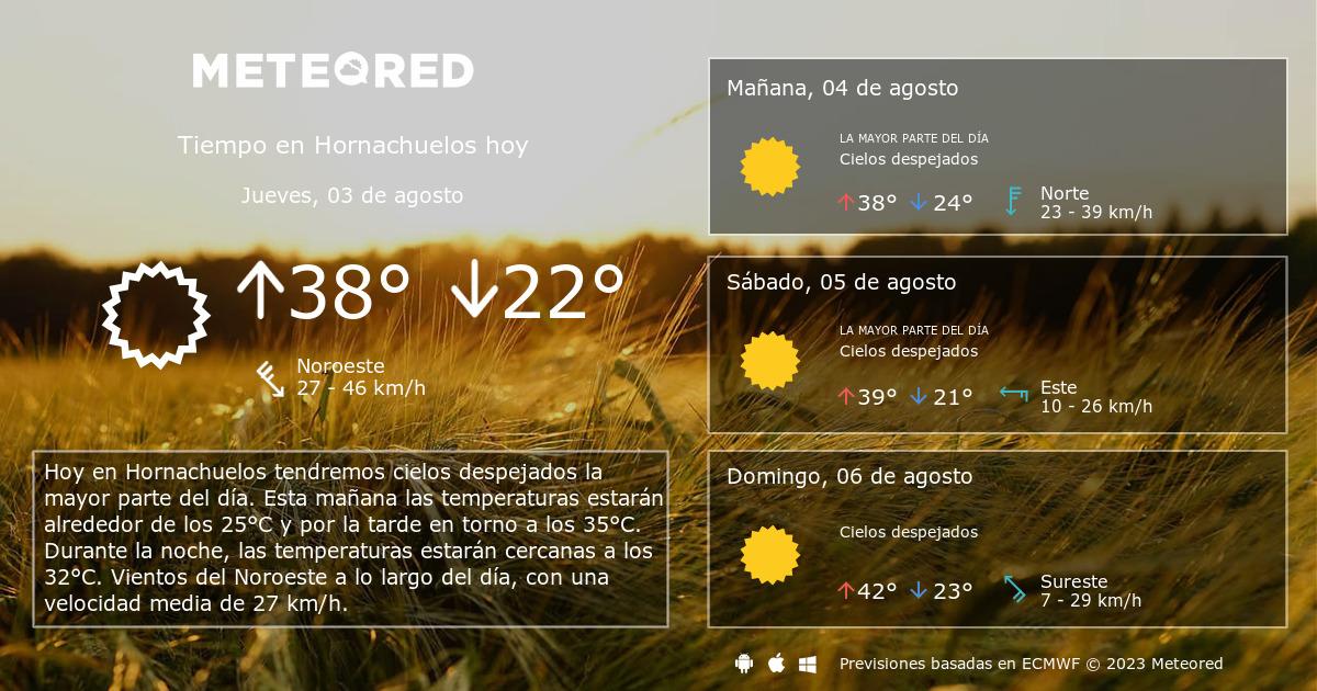 Tiempo En Hornachuelos Clima A 14 Días Meteoredcompa