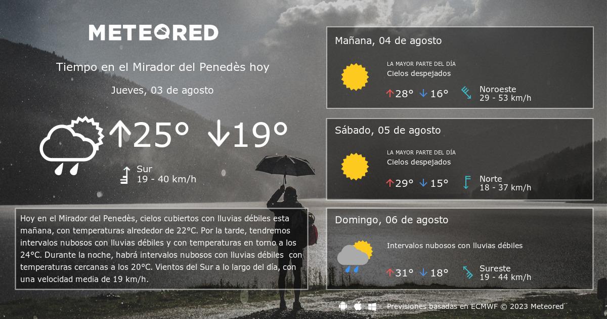 Meteored.com.pa